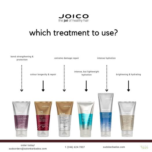 Unsure which treatment is for you? Here's a map of each of Joico's amazing treatments and the care they provide….